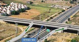 גשר האחדות (הדמיה: עירית נתניה)