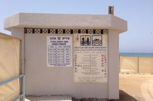 החוף הנפרד (צילום שס המתחדשת חדרה)