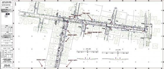 תכנון רחוב רש'י