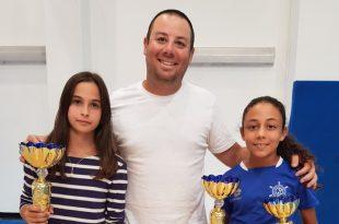 המרכז לטניס בישראל - עכו