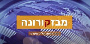 קופת חולים כללית מחוז חיפה